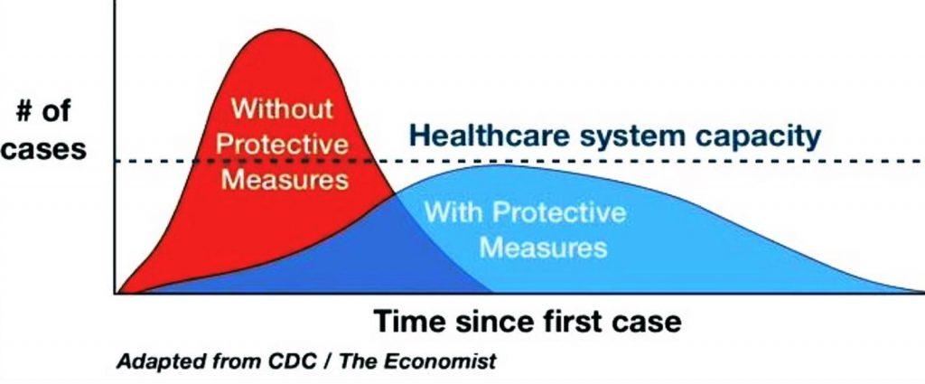 Preventie doel COVID-19